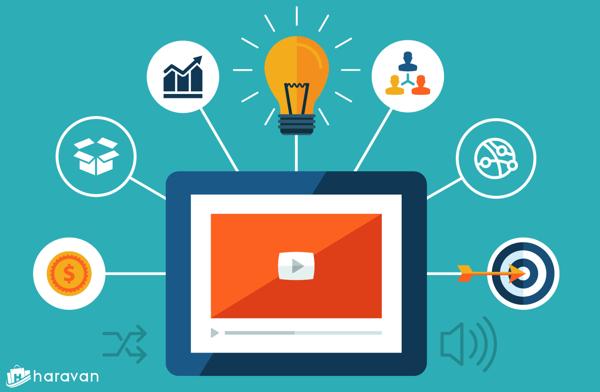 5 lợi ích của video đối với website bán hàng 1