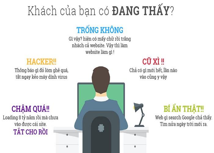 dịch vu cham soc website chuyen nghiep