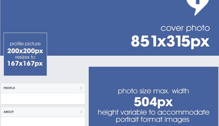 Kích thước Banner Facebook cá nhân thông thường là 851 x 315 (px)